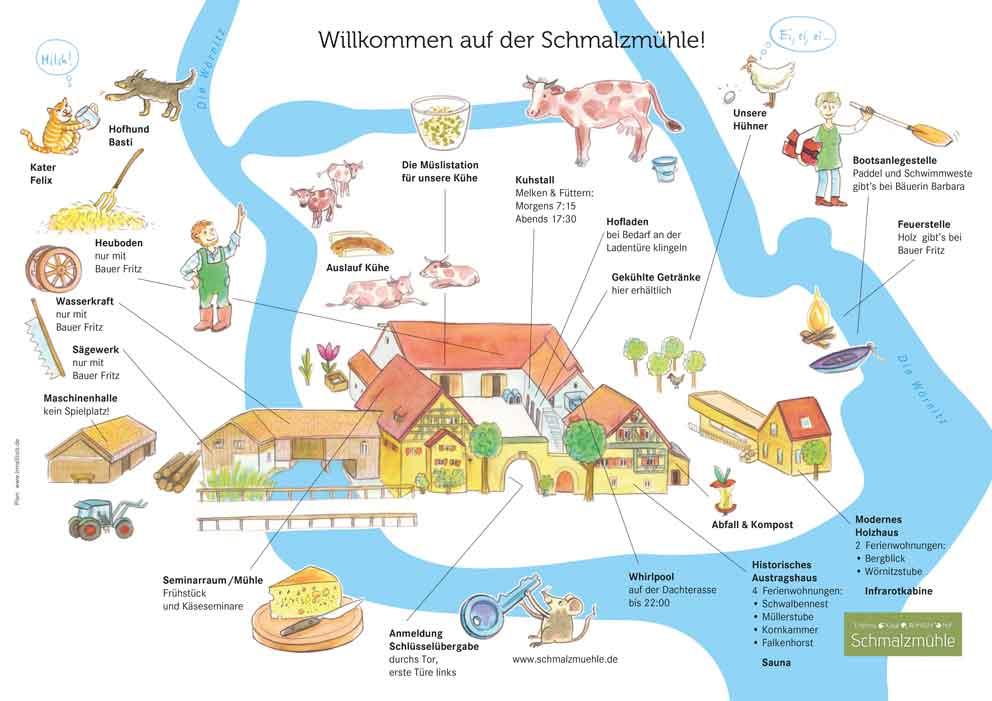 Schmalzmuehle_Hofplan_Mini.jpg